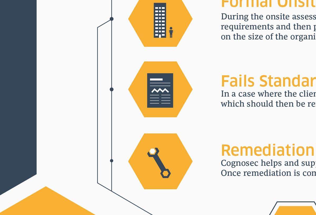 PCI-Audit-Process-Small.jpg