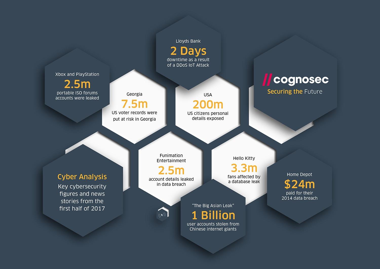 Cyber-Infographic-Medium.jpg